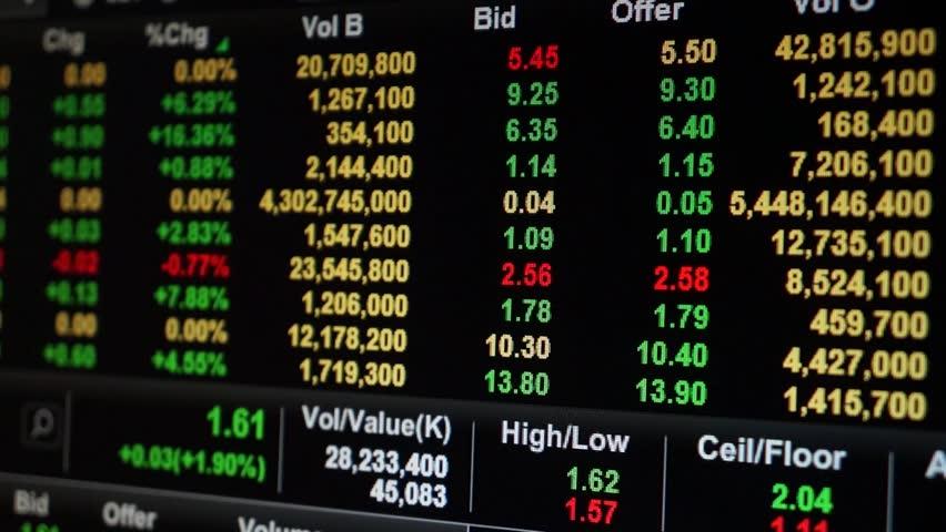 Stock market board stock exchange | Shutterstock HD Video #12364178