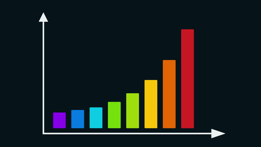 Bar graph chart with arrows axis. Grow chart business concept. Chart animation for yours presentation. 4K motion graphic video clip isolated on dark background | Shutterstock HD Video #15147208