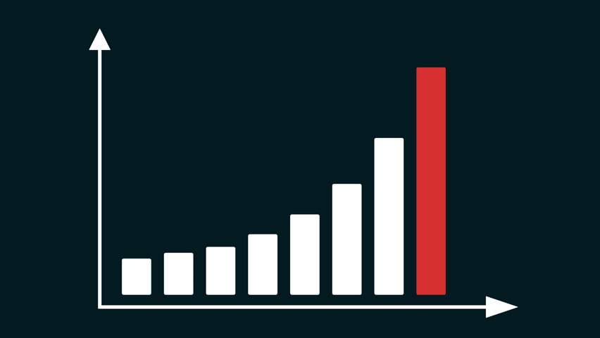 Business data market bar graph chart diagram with arrows axis. Grow chart business concept. Chart animation for yours presentation. 4K motion graphic video clip on dark background | Shutterstock HD Video #15852562