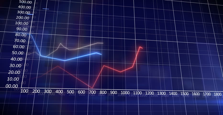 Business chart - success in business, growing bar charts with curves with a dark blue background/ financial report/ presentation of the business project | Shutterstock HD Video #15909802