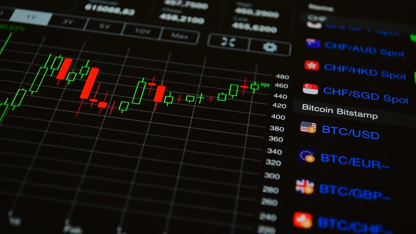 Crypto currency Bitcoin. Quotes and chart of bitcoin on the forex. Online forex app. | Shutterstock HD Video #16504645