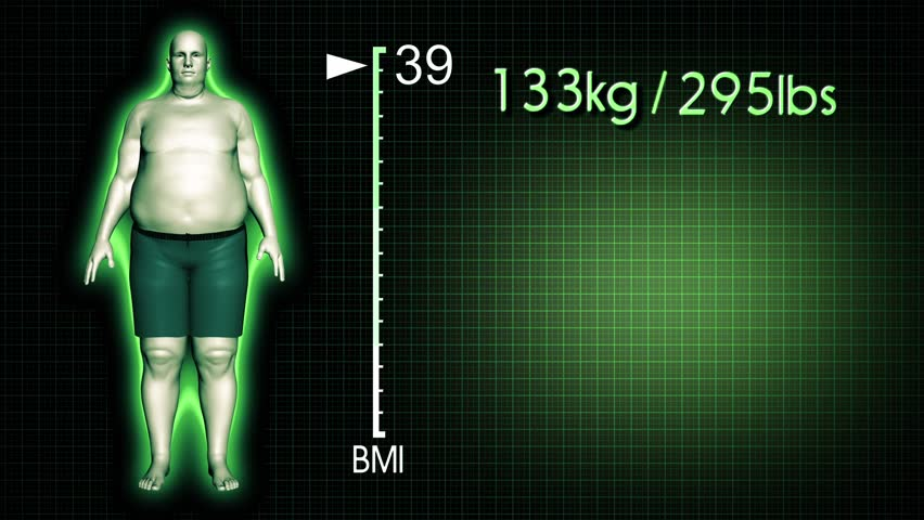 4K Simulation of an Obese Man Losing Body Weight and BMI Index with a Compter Screen Design 3D Animation