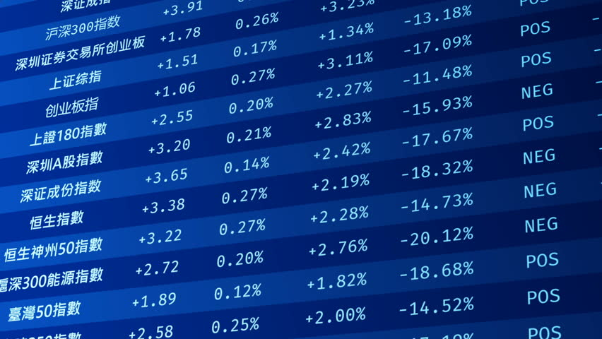 List of Chinese stock market indexes with indicators, numbers rising, falling. Electronic chart with stock market fluctuations   Shutterstock HD Video #19461199