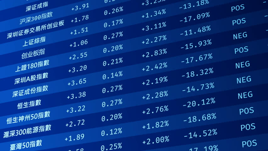 Chinese stock market indexes going up and down on screen, economics monitoring. Electronic chart with stock market fluctuations   Shutterstock HD Video #19461214