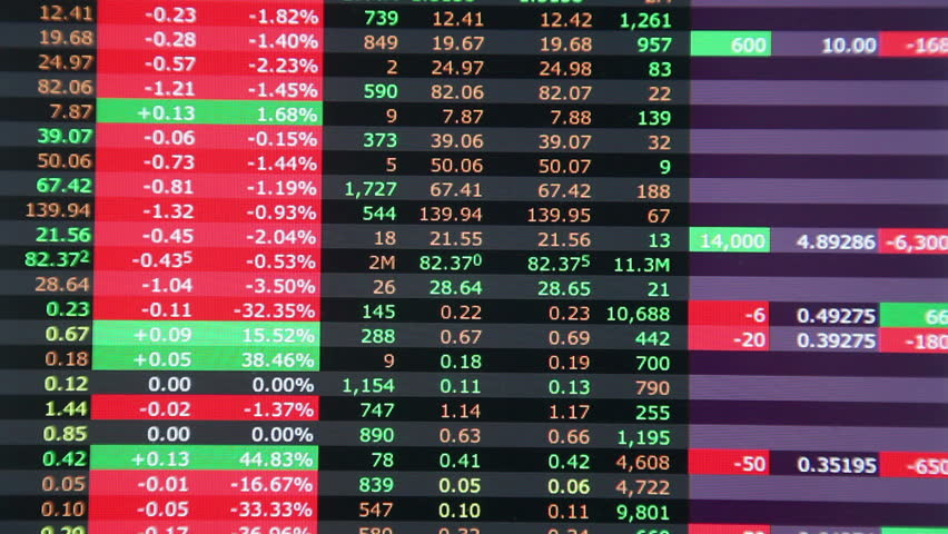 Stock market bad day, global selloff - real stock market trading screen mostly in red, timelapse.