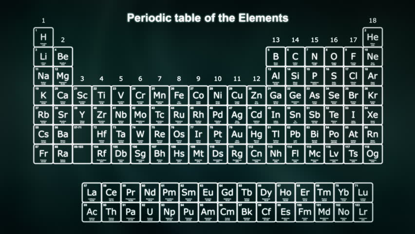 Periodic Table Footage Page 2 Stock Clips