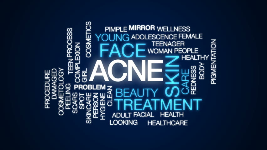 Acne animated word cloud, text design animation.
