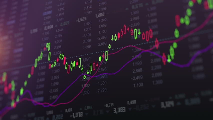 Stock in Candlestick Chart, business diagram animation | Shutterstock HD Video #31970509