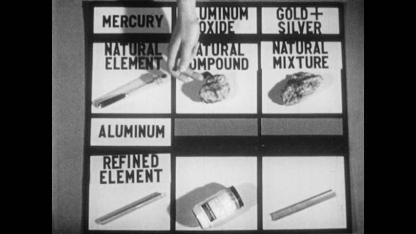 Header of Aluminum chloride