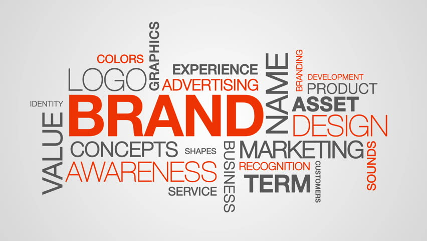 Brand Word Cloud Animation | Shutterstock HD Video #3793661