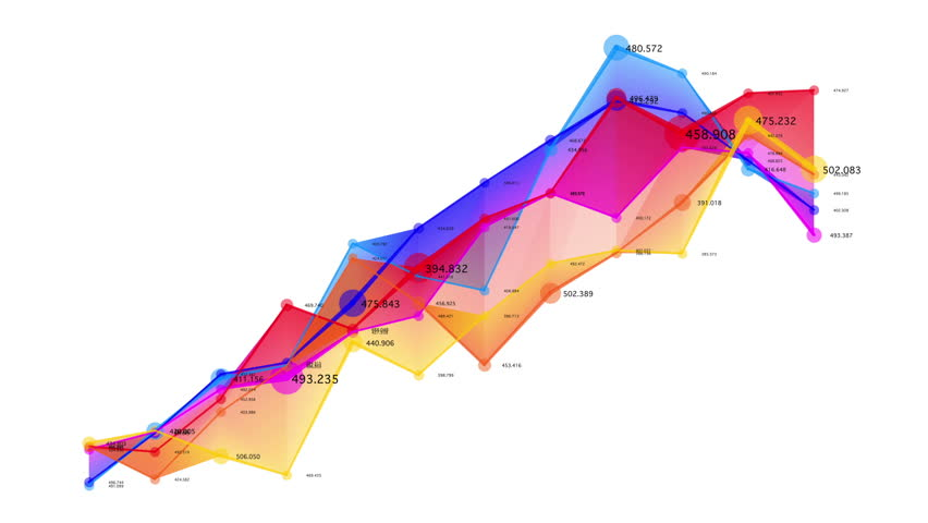 Infographic Ideas infographic lines : Abstract Infographic Charts Set. Pack Of Three Graphs Made Of ...