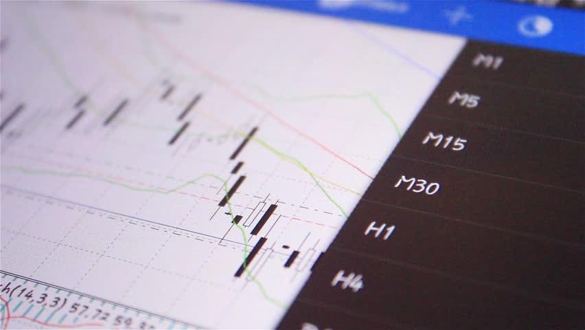 Display, Graph candlesticks, FOREX | Shutterstock HD Video #8228083