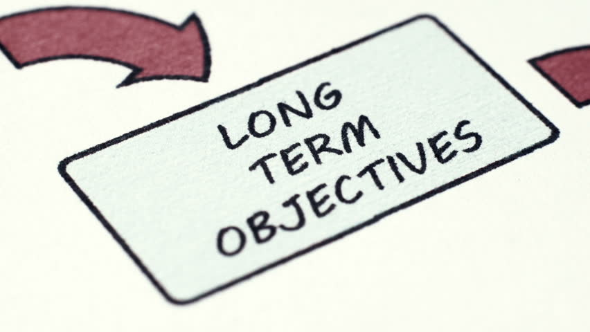 Long-term strategic exercise paper